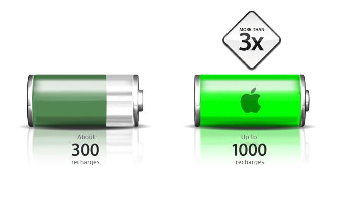 Návod: Jak zjistit počet nabíjecích cyklů na vašem Macbooku?